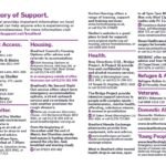 Directory of Support