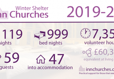 infographic about winter shelter